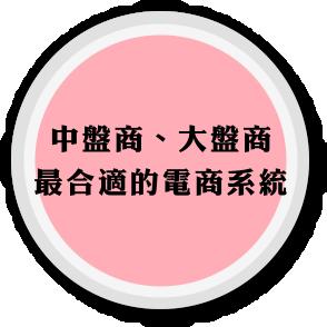 T2TGOLD量身訂作網站設計行銷只要31800元-可使用歐付寶線上刷卡金流與超商代收金流、多國語言翻譯功能..等